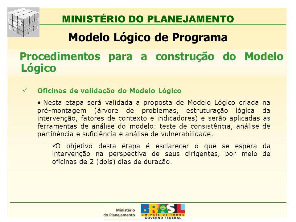 MINISTÉRIO DO PLANEJAMENTO Modelo Lógico de Programa Oficinas de validação do Modelo Lógico Nesta etapa será validada a proposta de Modelo Lógico cria