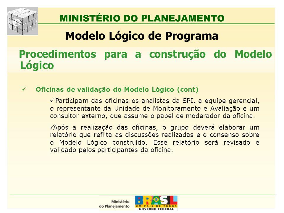 MINISTÉRIO DO PLANEJAMENTO Modelo Lógico de Programa Oficinas de validação do Modelo Lógico (cont) Participam das oficinas os analistas da SPI, a equi