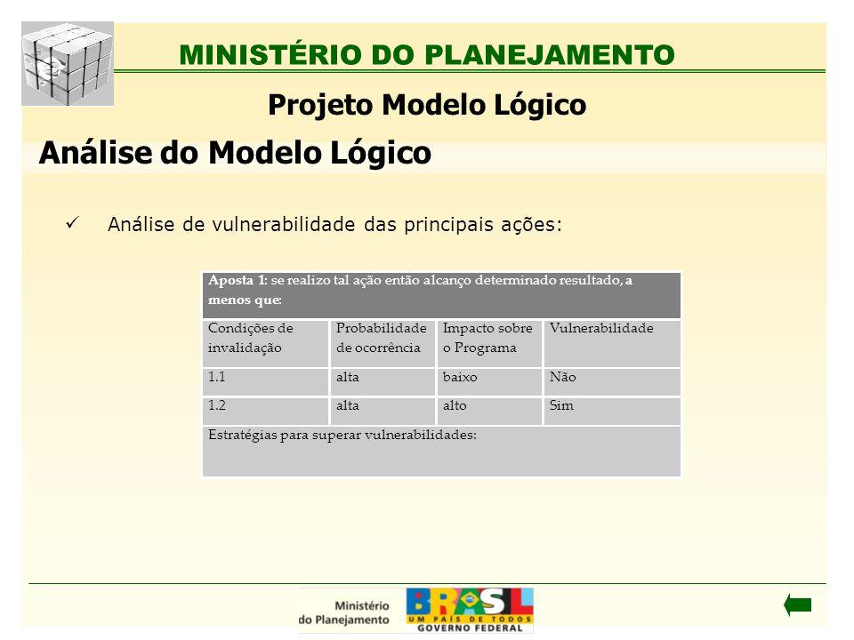 MINISTÉRIO DO PLANEJAMENTO Análise de vulnerabilidade das principais ações: Projeto Modelo Lógico Análise do Modelo Lógico