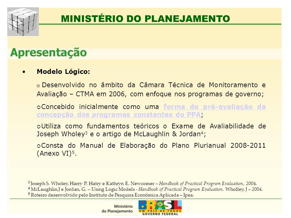 MINISTÉRIO DO PLANEJAMENTO Modelo Lógico: o Desenvolvido no âmbito da Câmara Técnica de Monitoramento e Avaliação – CTMA em 2006, com enfoque nos prog