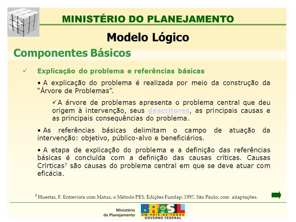 MINISTÉRIO DO PLANEJAMENTO Modelo Lógico Explicação do problema e referências básicas A explicação do problema é realizada por meio da construção da Á