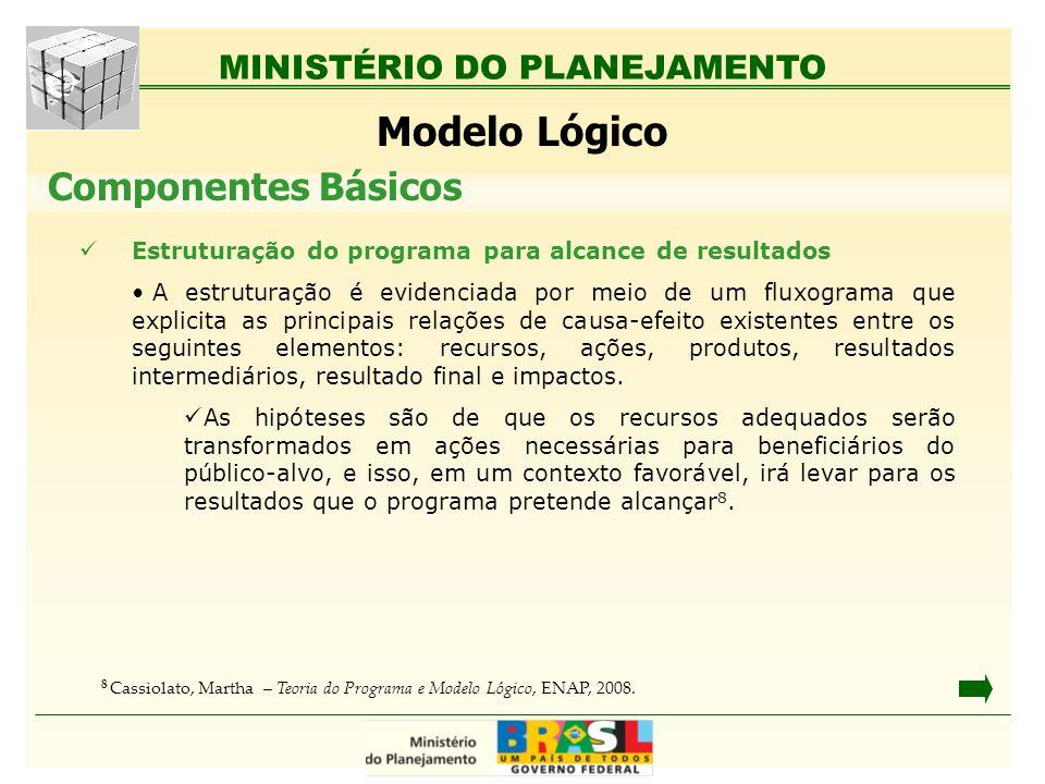 MINISTÉRIO DO PLANEJAMENTO Modelo Lógico Estruturação do programa para alcance de resultados A estruturação é evidenciada por meio de um fluxograma qu