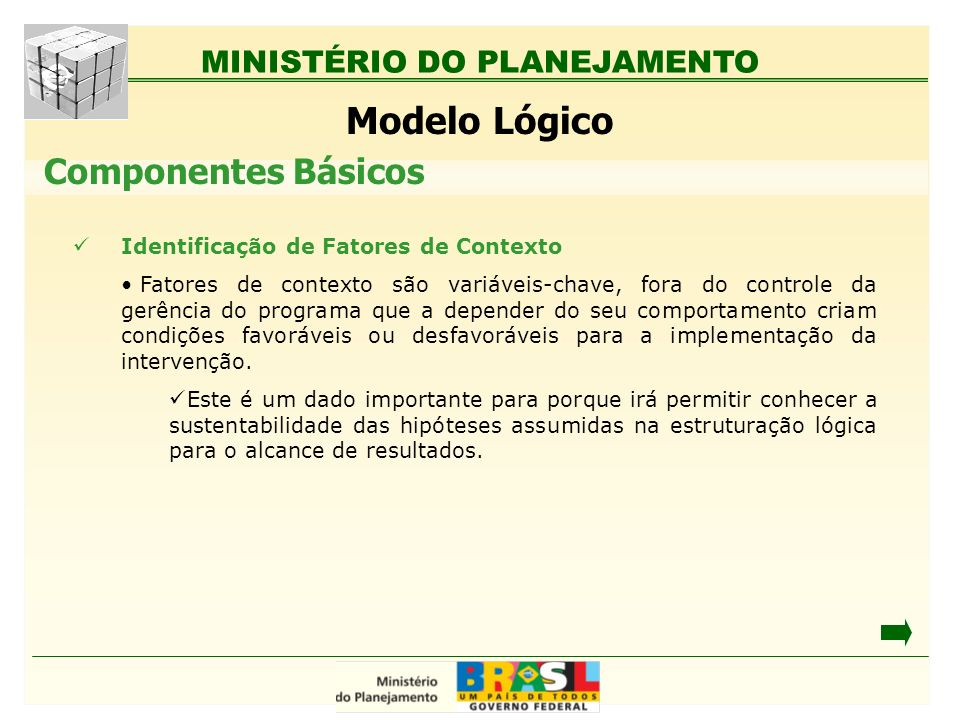 MINISTÉRIO DO PLANEJAMENTO Modelo Lógico Identificação de Fatores de Contexto Fatores de contexto são variáveis-chave, fora do controle da gerência do