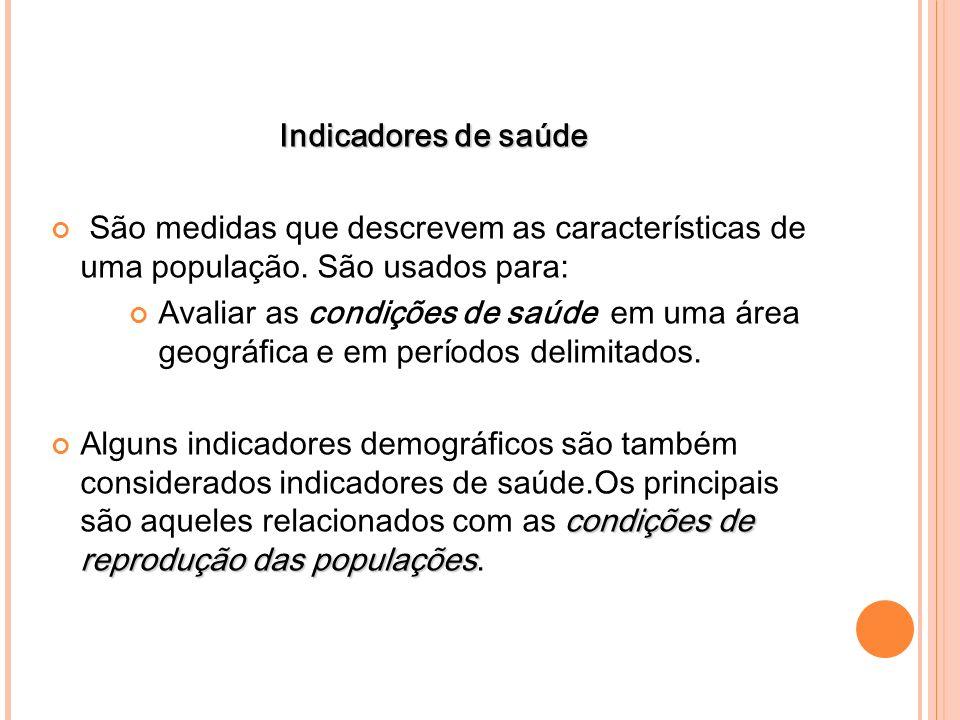 Indicadores de saúde São medidas que descrevem as características de uma população. São usados para: Avaliar as condições de saúde em uma área geográf