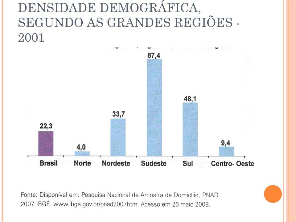 DENSIDADE DEMOGRÁFICA, SEGUNDO AS GRANDES REGIÕES - 2001