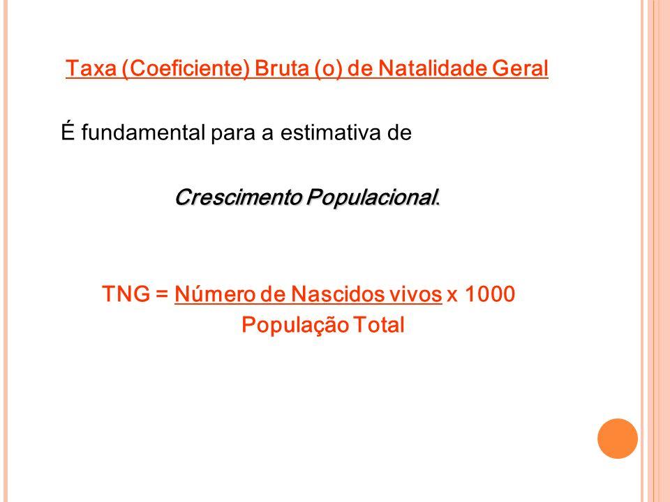 Taxa (Coeficiente) Bruta (o) de Natalidade Geral É fundamental para a estimativa de Crescimento Populacional. TNG = Número de Nascidos vivos x 1000 Po