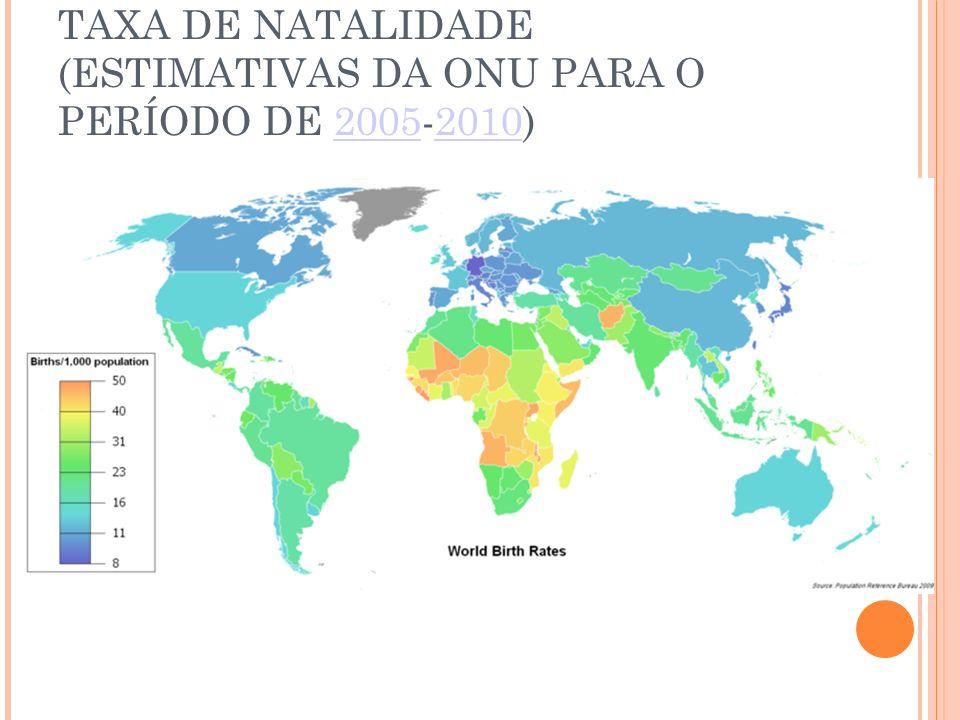 TAXA DE NATALIDADE (ESTIMATIVAS DA ONU PARA O PERÍODO DE 2005-2010)20052010