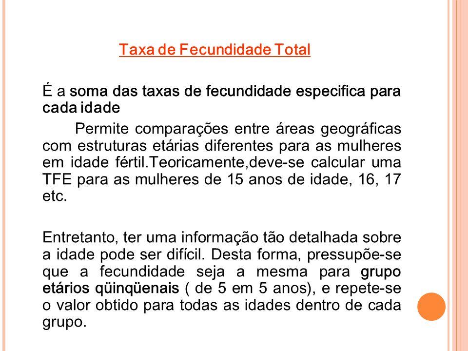 Taxa de Fecundidade Total É a soma das taxas de fecundidade especifica para cada idade Permite comparações entre áreas geográficas com estruturas etár