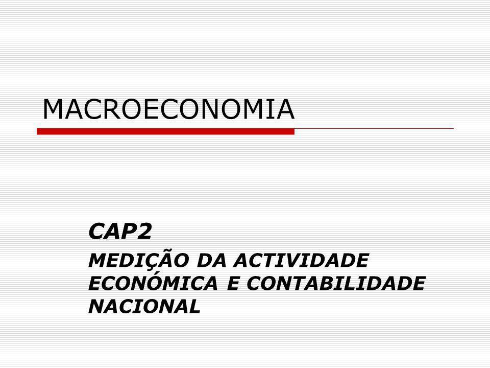 MEDIÇÃO DA ACTIVIDADE ECONOMICA E CONTABILIDADE NACIONAL 1.Medição do produto e contabilidade nacional O fluxo circular O fluxo circular Despesa/produto rendimento O PIB NA ÓPTICA DA DESPESA OS IMPOSTOS INDIRECTOS O PIB NA ÓPTICA DA PRODUÇÃO O PIB NA ÓPTICA DO RENDIMENTO A IDENTIDADE BÁSICA DA CONTABILIDADE NACIONAL Outras medidas do produto/rendimento PRODUTO INTERNO E PRODUTO NACIONAL PRODUTO BRUTO E LÍQUIDO O RENDIMENTO DISPONÍVEL 2.Medição dos preços e inflação Taxa de inflação Taxa de inflação O IPC O IPC Salário nominal e real Salário nominal e real Produto nominal e real Produto nominal e real 3.Outras medidas da actividade económica A taxa de juro A taxa de desemprego A taxa de crescimento