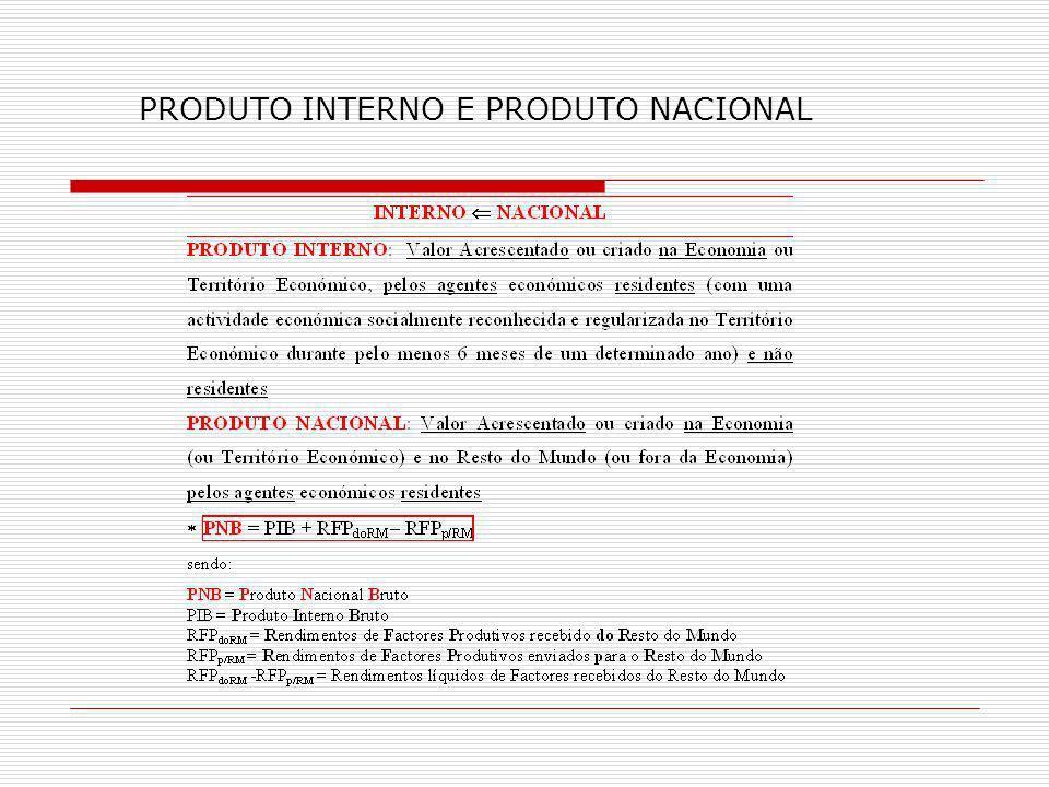 PRODUTO INTERNO E PRODUTO NACIONAL