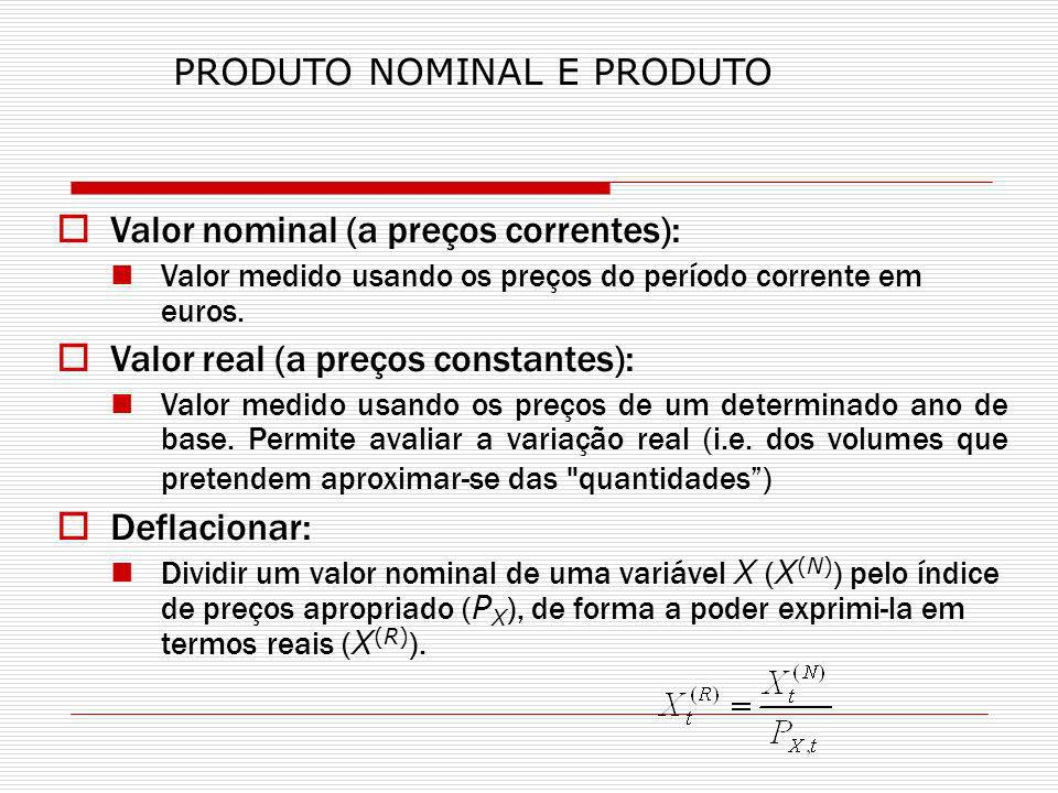 Valor nominal (a preços correntes): Valor medido usando os preços do período corrente em euros.
