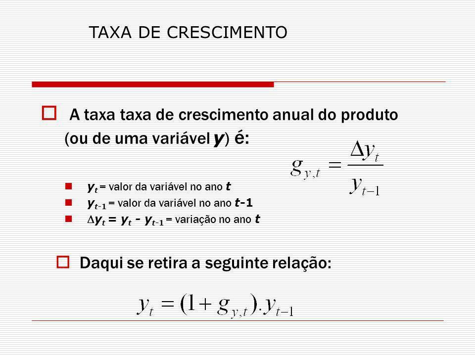 A taxa taxa de crescimento anual do produto (ou de uma variável y ) é: y t = valor da variável no ano t y t-1 = valor da variável no ano t-1 y t = y t - y t-1 = variação no ano t TAXA DE CRESCIMENTO Daqui se retira a seguinte relação: