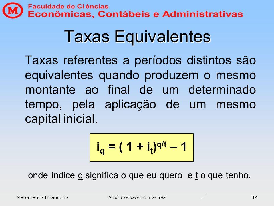 Matemática Financeira Prof. Cristiane A. Castela 14 Taxas Equivalentes Taxas referentes a períodos distintos são equivalentes quando produzem o mesmo