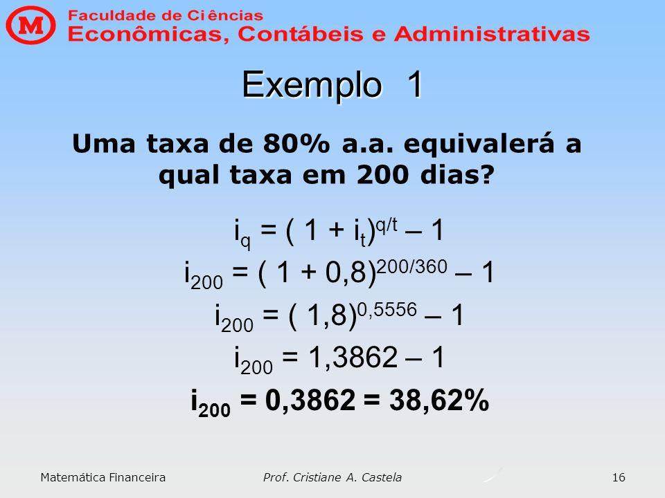Matemática Financeira Prof. Cristiane A. Castela 16 Exemplo 1 i q = ( 1 + i t ) q/t – 1 i 200 = ( 1 + 0,8) 200/360 – 1 i 200 = ( 1,8) 0,5556 – 1 i 200