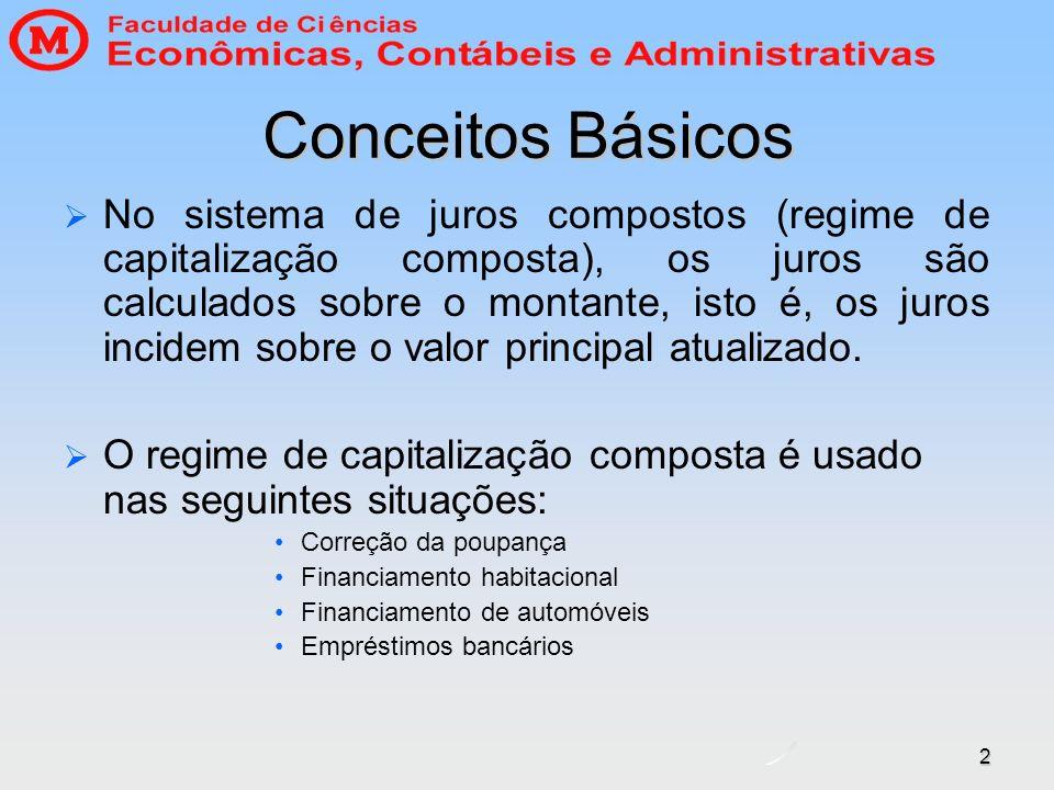 2 Conceitos Básicos No sistema de juros compostos (regime de capitalização composta), os juros são calculados sobre o montante, isto é, os juros incid
