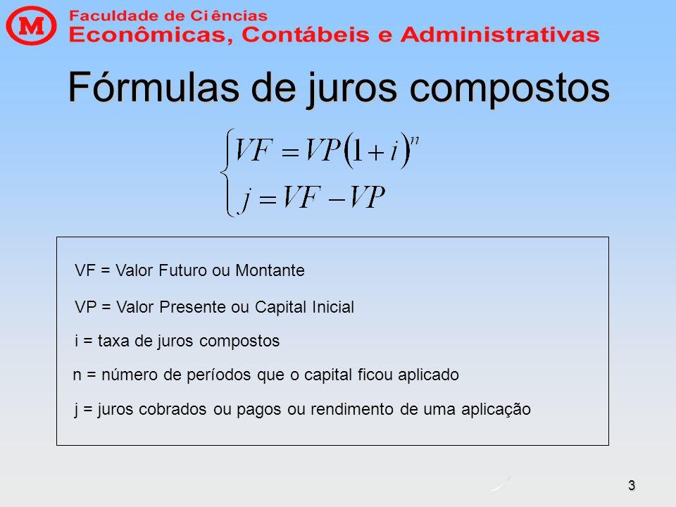 3 Fórmulas de juros compostos VF = Valor Futuro ou Montante VP = Valor Presente ou Capital Inicial i = taxa de juros compostos n = número de períodos