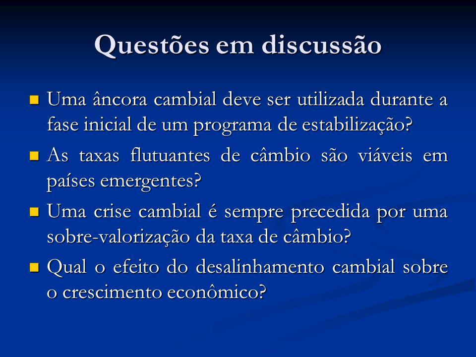Problemas Metodológicos Os cálculos de desalinhamento cambial, via de regra, contrariaram a evidência histórica/episódica.