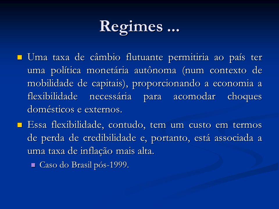 Evolução da Taxa de Inflação No Brasil (1995-2007) variação média do IPCA no ano Câmbio Flutuante + Metas de Inflação Câmbio administrado