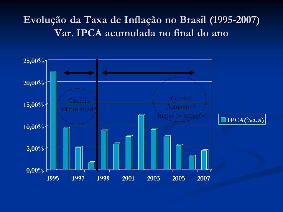 Desalinhamento cambial Nos últimos anos os analistas tem ficado crescentemente interessados em saber se a TRC de um país, num dado ponto do tempo, está ou não em equilíbrio.