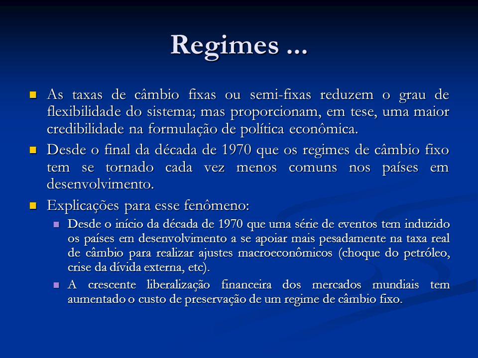Desalinhamento Cambial no Brasil Definição de desalinhamento cambial: situação na qual ocorrem desvios duradouros da taxa de câmbio real com relação à taxa de equilíbrio de longo prazo.