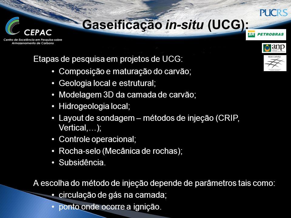 Gaseificação in-situ (UCG): Etapas de pesquisa em projetos de UCG: Composição e maturação do carvão; Geologia local e estrutural; Modelagem 3D da cama