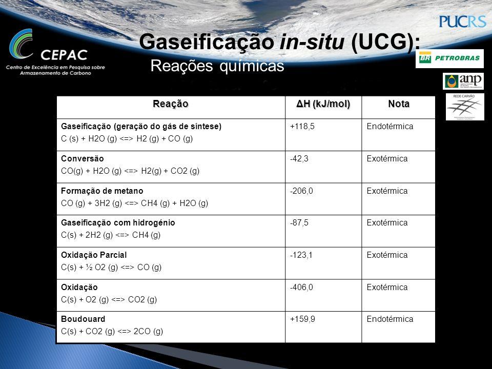 Gaseificação in-situ (UCG): Reações químicasReação ΔH (kJ/mol) Nota Gaseificação (geração do gás de síntese) C (s) + H2O (g) H2 (g) + CO (g) +118,5End