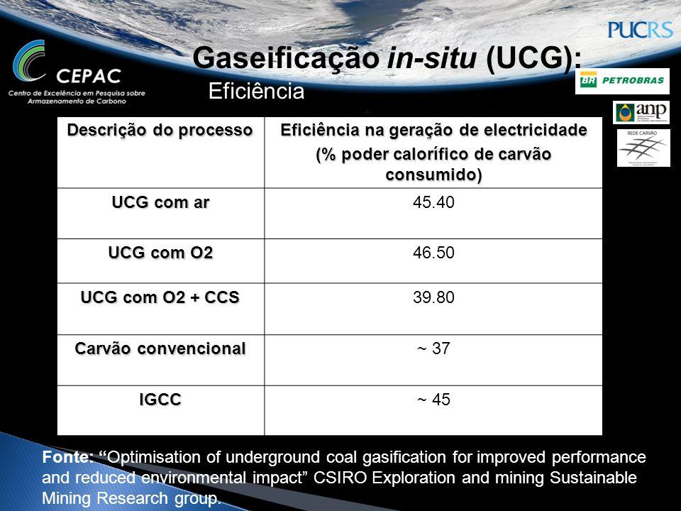 Eficiência Descrição do processo Eficiência na geração de electricidade (% poder calorífico de carvão consumido) UCG com ar 45.40 UCG com O2 46.50 UCG