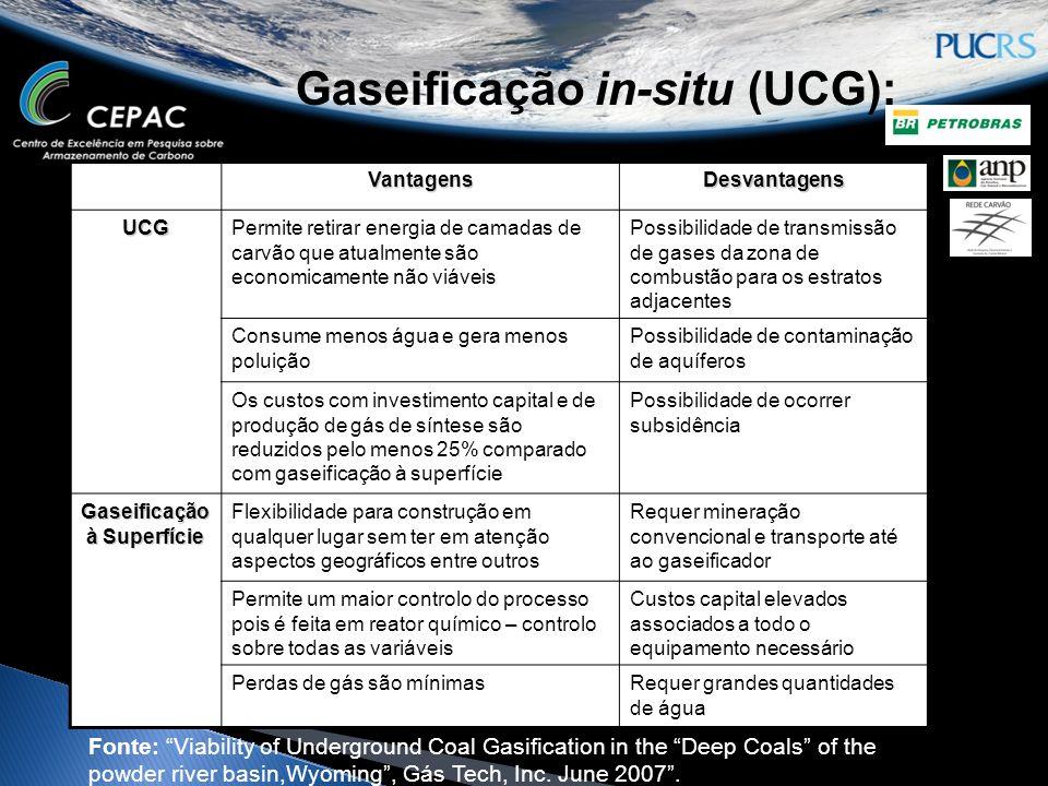 Gaseificação in-situ (UCG):VantagensDesvantagensUCGPermite retirar energia de camadas de carvão que atualmente são economicamente não viáveis Possibil