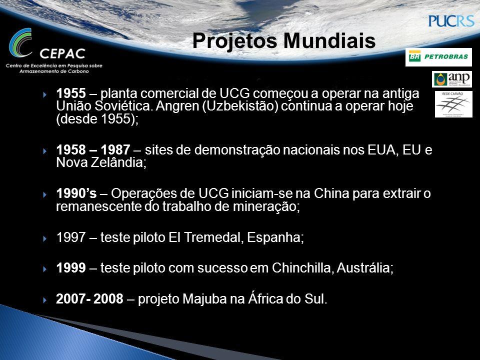 Projetos Mundiais 1955 – planta comercial de UCG começou a operar na antiga União Soviética. Angren (Uzbekistão) continua a operar hoje (desde 1955);