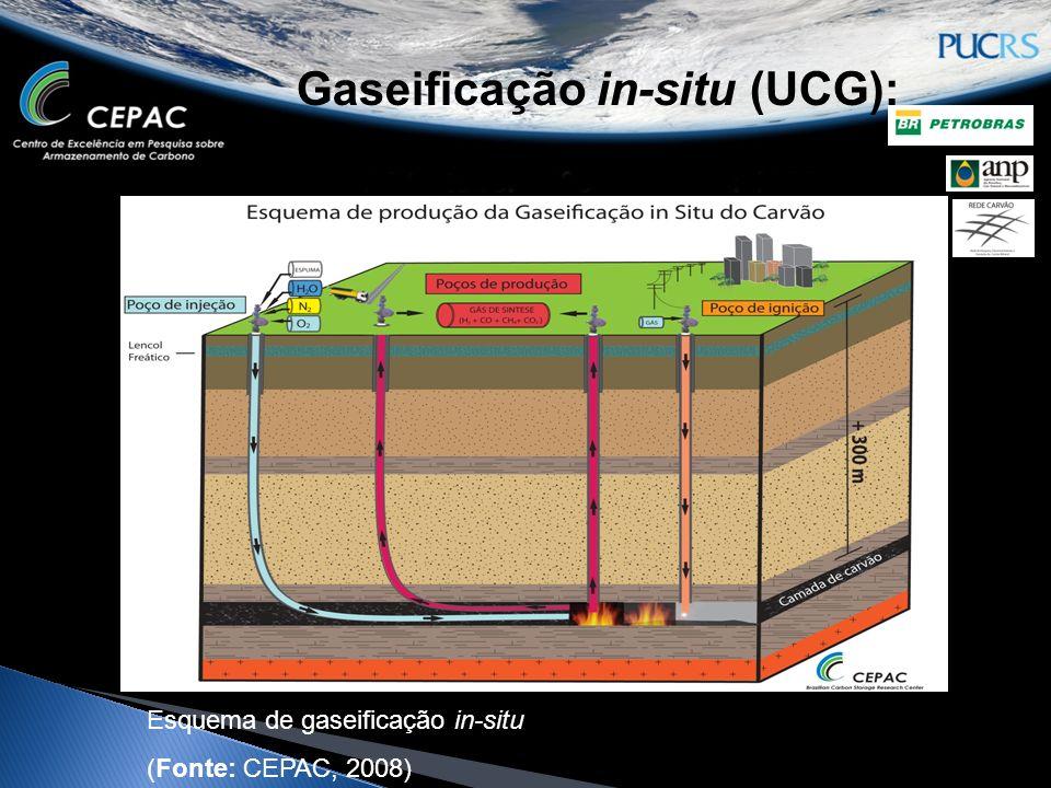 Esquema de gaseificação in-situ (Fonte: CEPAC, 2008) Gaseificação in-situ (UCG):