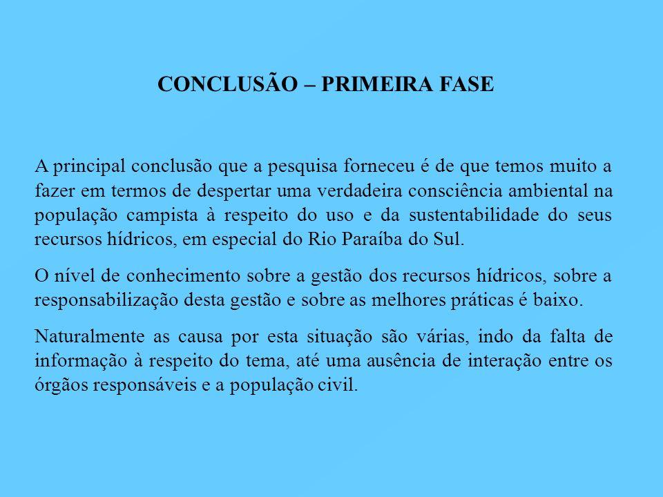 CONCLUSÃO – PRIMEIRA FASE A principal conclusão que a pesquisa forneceu é de que temos muito a fazer em termos de despertar uma verdadeira consciência