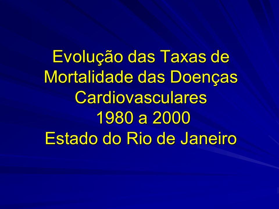 Evolução das Taxas de Mortalidade das Doenças Cardiovasculares 1980 a 2000 Estado do Rio de Janeiro