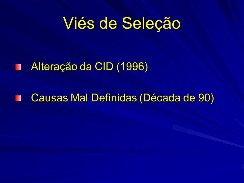 Viés de Seleção Alteração da CID (1996) Causas Mal Definidas (Década de 90)