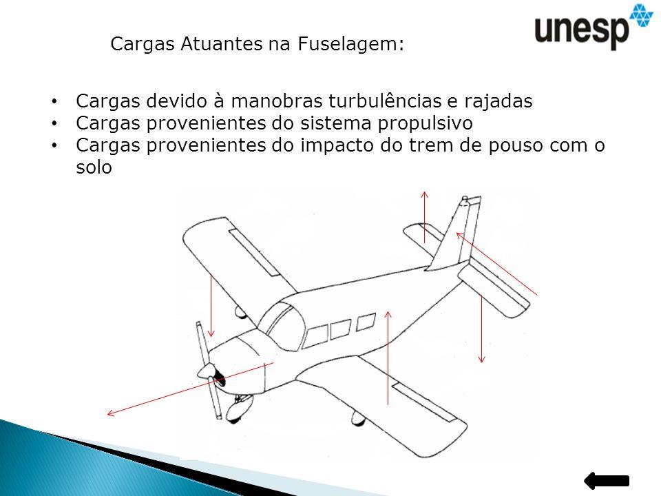Cargas Atuantes na Fuselagem: Cargas devido à manobras turbulências e rajadas Cargas provenientes do sistema propulsivo Cargas provenientes do impacto