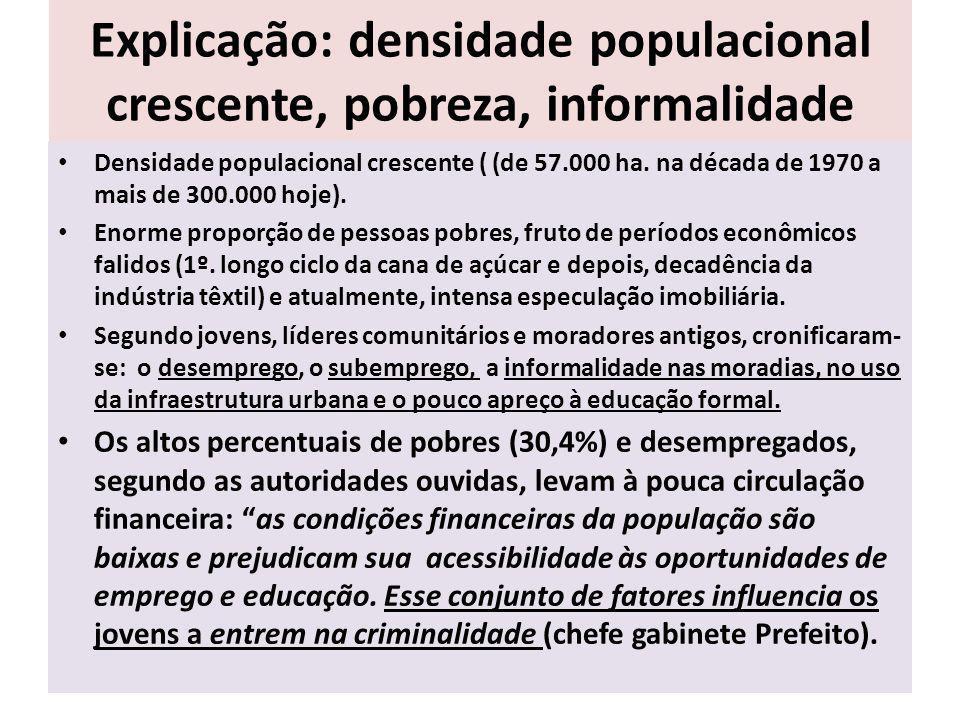 Explicação: densidade populacional crescente, pobreza, informalidade Densidade populacional crescente ( (de 57.000 ha.