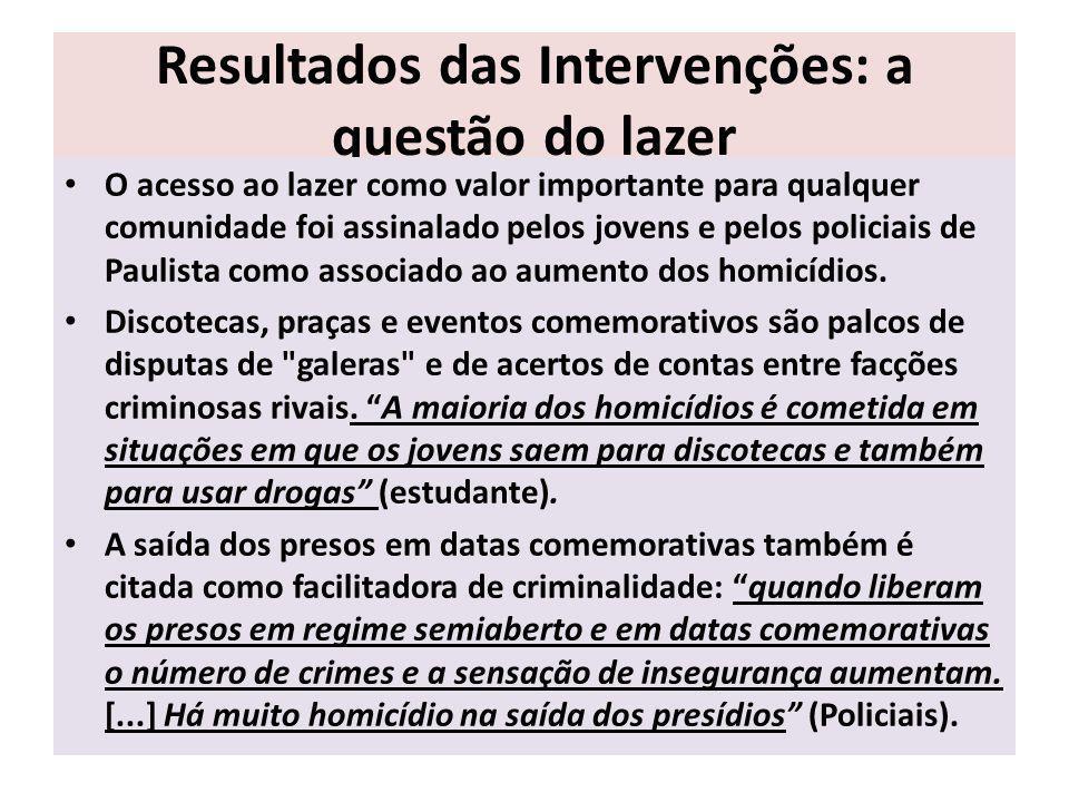 Resultados das Intervenções: a questão do lazer O acesso ao lazer como valor importante para qualquer comunidade foi assinalado pelos jovens e pelos policiais de Paulista como associado ao aumento dos homicídios.