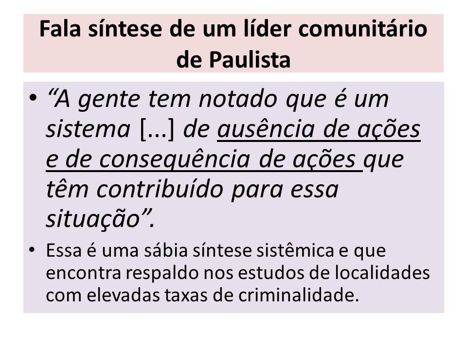 Fala síntese de um líder comunitário de Paulista A gente tem notado que é um sistema [...] de ausência de ações e de consequência de ações que têm contribuído para essa situação.