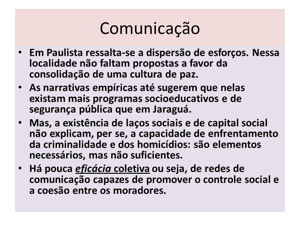 Comunicação Em Paulista ressalta-se a dispersão de esforços.