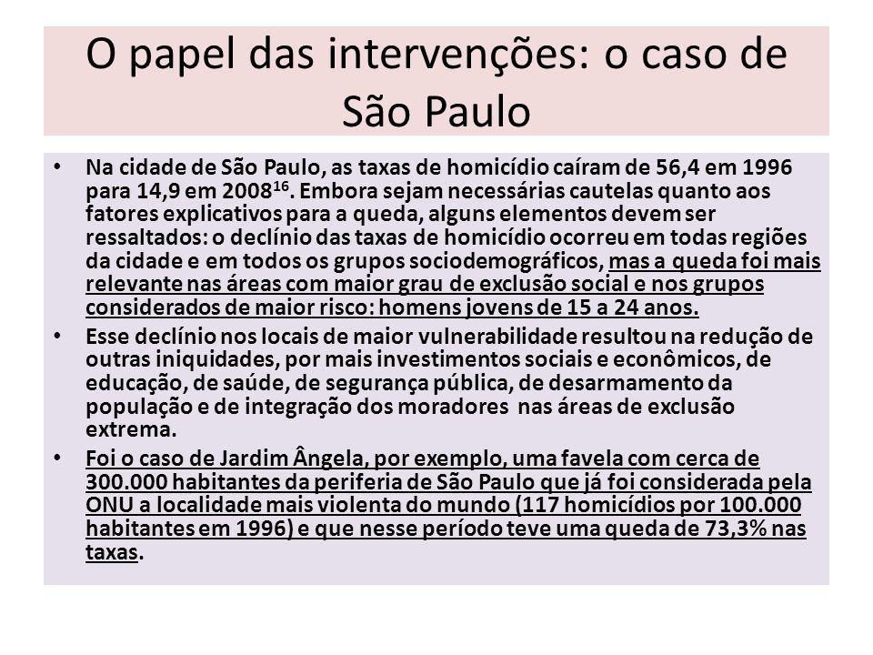 O papel das intervenções: o caso de São Paulo Na cidade de São Paulo, as taxas de homicídio caíram de 56,4 em 1996 para 14,9 em 2008 16.