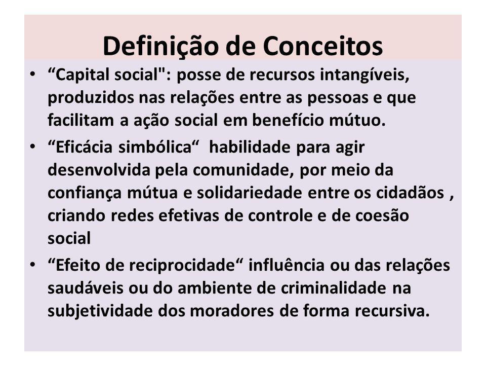 Definição de Conceitos Capital social : posse de recursos intangíveis, produzidos nas relações entre as pessoas e que facilitam a ação social em benefício mútuo.