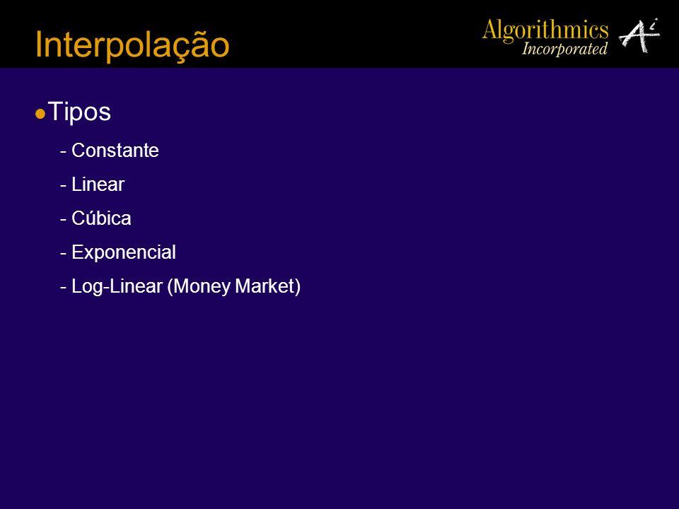 Interpolação Tipos - Constante - Linear - Cúbica - Exponencial - Log-Linear (Money Market)