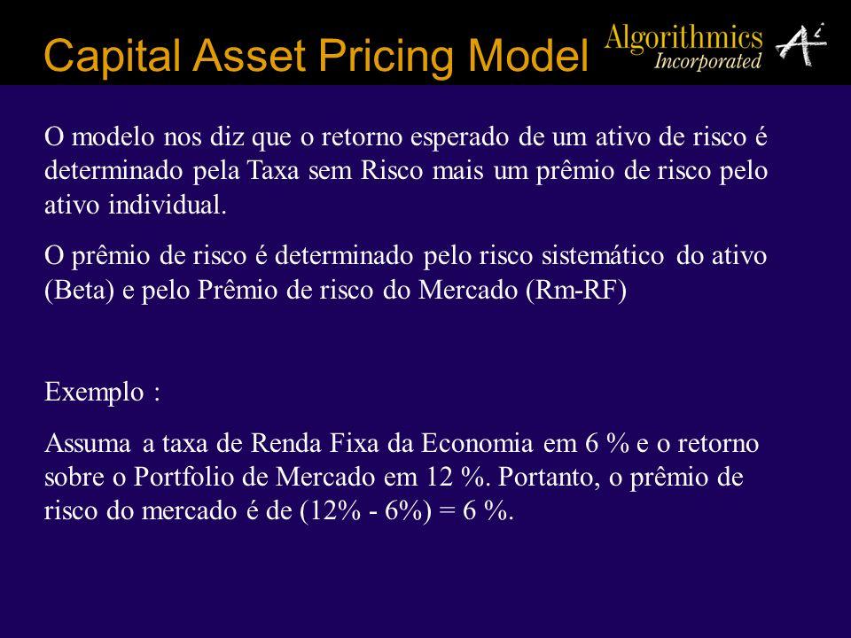 Capital Asset Pricing Model O modelo nos diz que o retorno esperado de um ativo de risco é determinado pela Taxa sem Risco mais um prêmio de risco pel