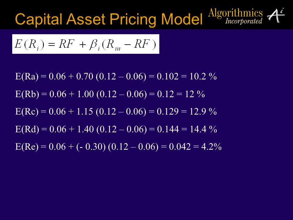 Capital Asset Pricing Model E(Ra) = 0.06 + 0.70 (0.12 – 0.06) = 0.102 = 10.2 % E(Rb) = 0.06 + 1.00 (0.12 – 0.06) = 0.12 = 12 % E(Rc) = 0.06 + 1.15 (0.