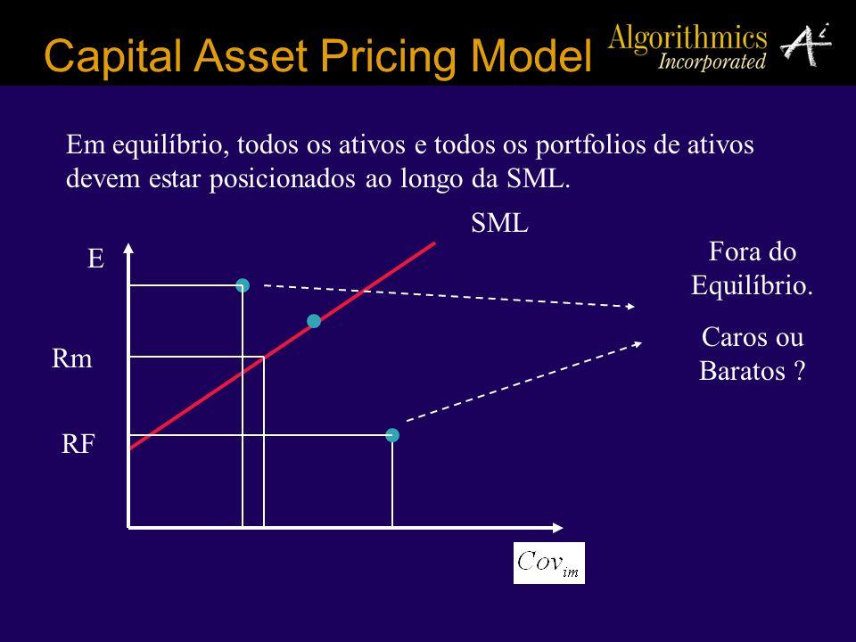 Em equilíbrio, todos os ativos e todos os portfolios de ativos devem estar posicionados ao longo da SML. E RF Rm SML Fora do Equilíbrio. Caros ou Bara