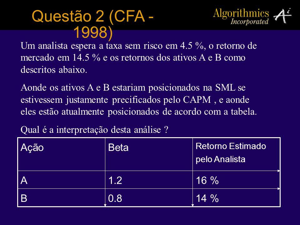 Questão 2 (CFA - 1998) 14 %0.8B 16 %1.2A Retorno Estimado pelo Analista BetaAção Um analista espera a taxa sem risco em 4.5 %, o retorno de mercado em