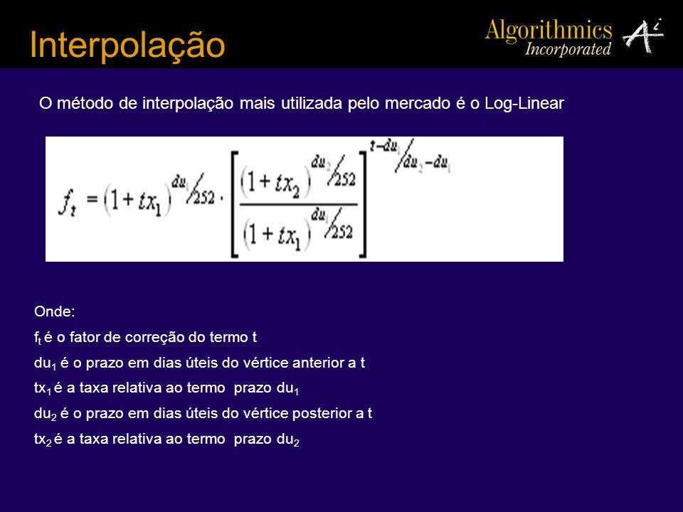 Interpolação O método de interpolação mais utilizada pelo mercado é o Log-Linear Onde: f t é o fator de correção do termo t du 1 é o prazo em dias úte