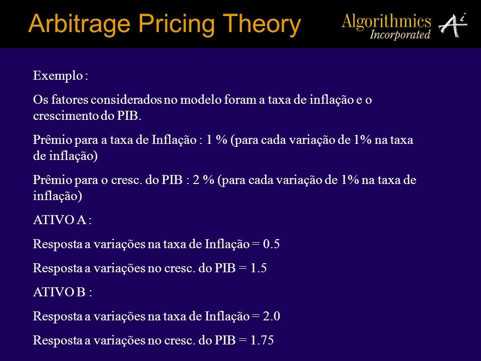 Arbitrage Pricing Theory Exemplo : Os fatores considerados no modelo foram a taxa de inflação e o crescimento do PIB. Prêmio para a taxa de Inflação :