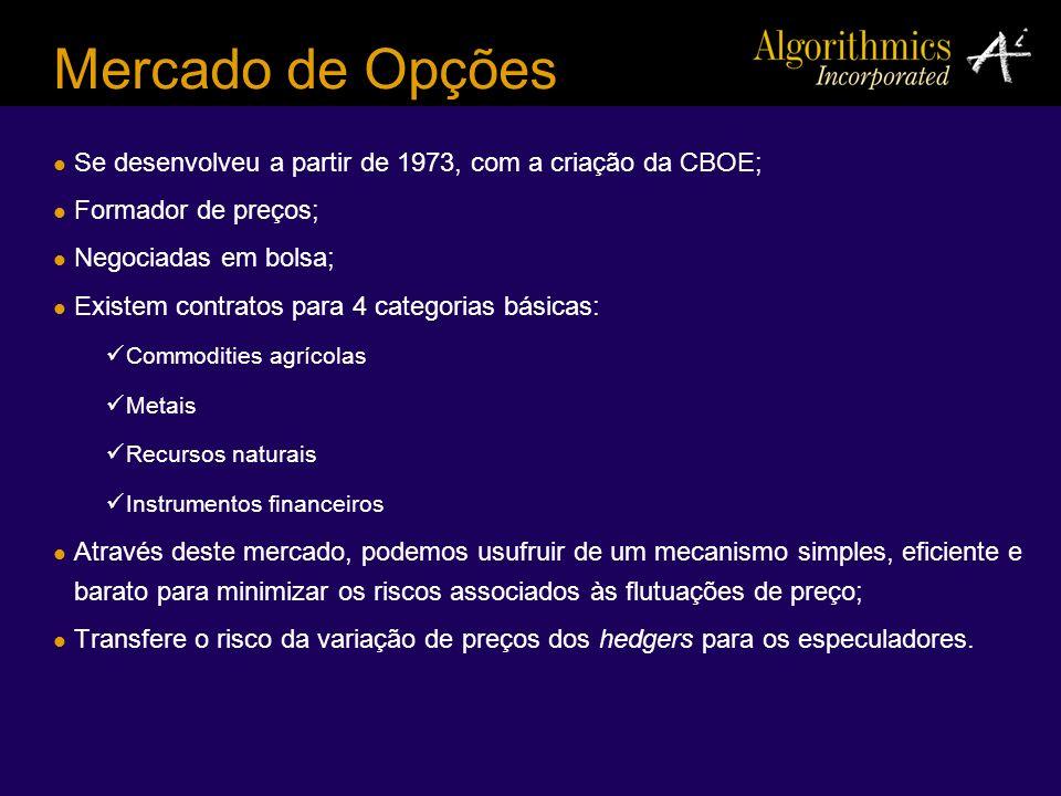 Mercado de Opções Se desenvolveu a partir de 1973, com a criação da CBOE; Formador de preços; Negociadas em bolsa; Existem contratos para 4 categorias