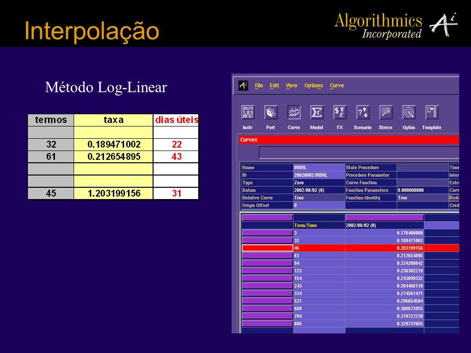 Interpolação Método Log-Linear