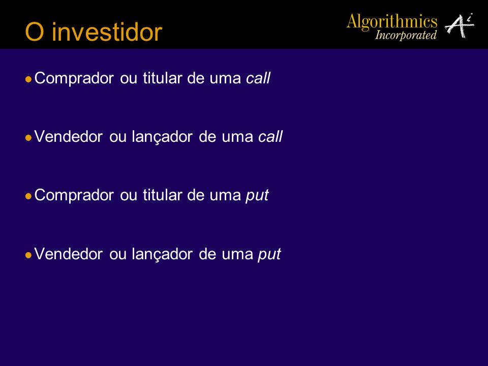 O investidor Comprador ou titular de uma call Vendedor ou lançador de uma call Comprador ou titular de uma put Vendedor ou lançador de uma put